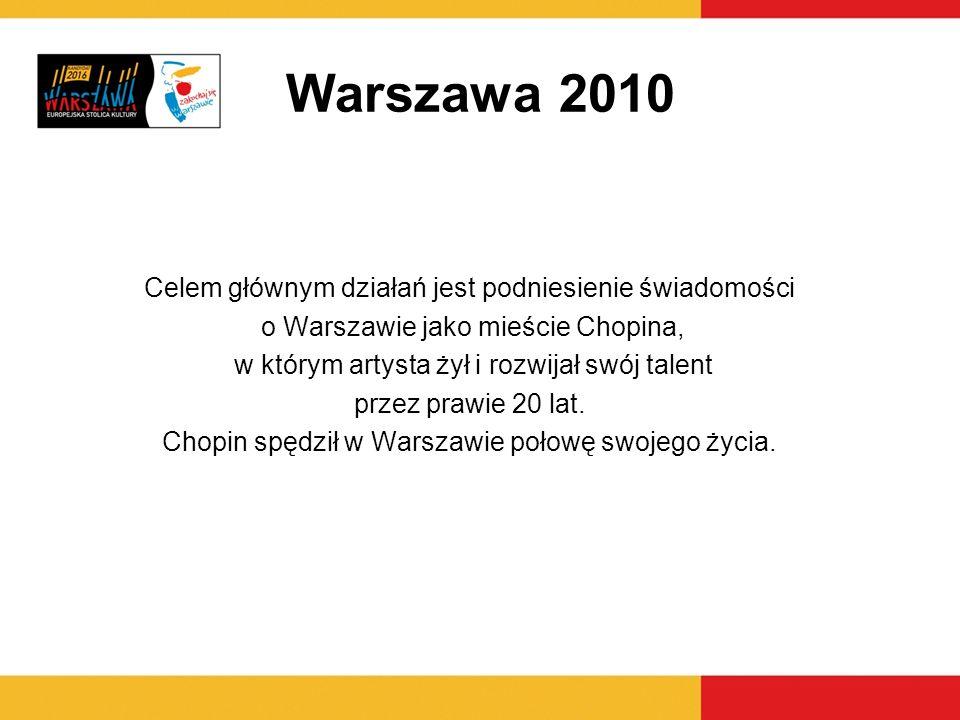 Celem głównym działań jest podniesienie świadomości o Warszawie jako mieście Chopina, w którym artysta żył i rozwijał swój talent przez prawie 20 lat.