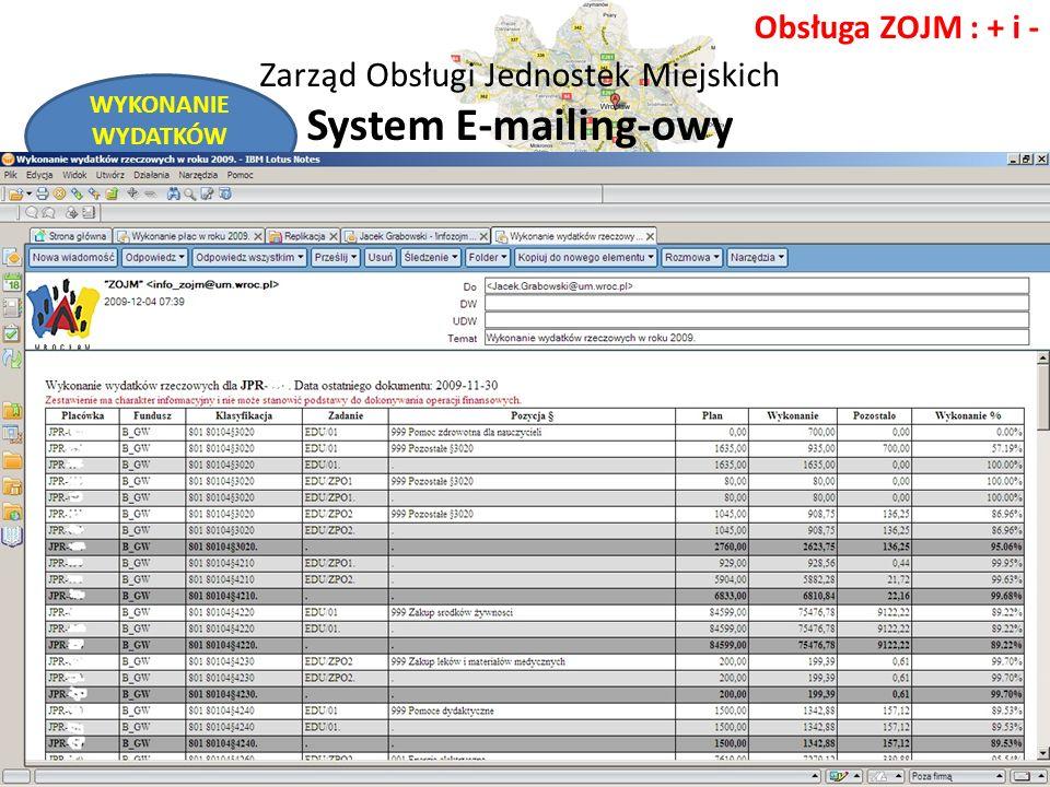 CENTRALIZACJA OBSŁUGI FINANSOWO-KSIĘGOWEJ JEDNOSTEK WROCŁAWSKIEJ OŚWIATY Wrocław 2011 Obsługa ZOJM : + i - Zarząd Obsługi Jednostek Miejskich System E-mailing-owy Moduł Interaktywny System E-mailing Moduł Interaktywny WYKONANIE WYDATKÓW RZECZOWYCH
