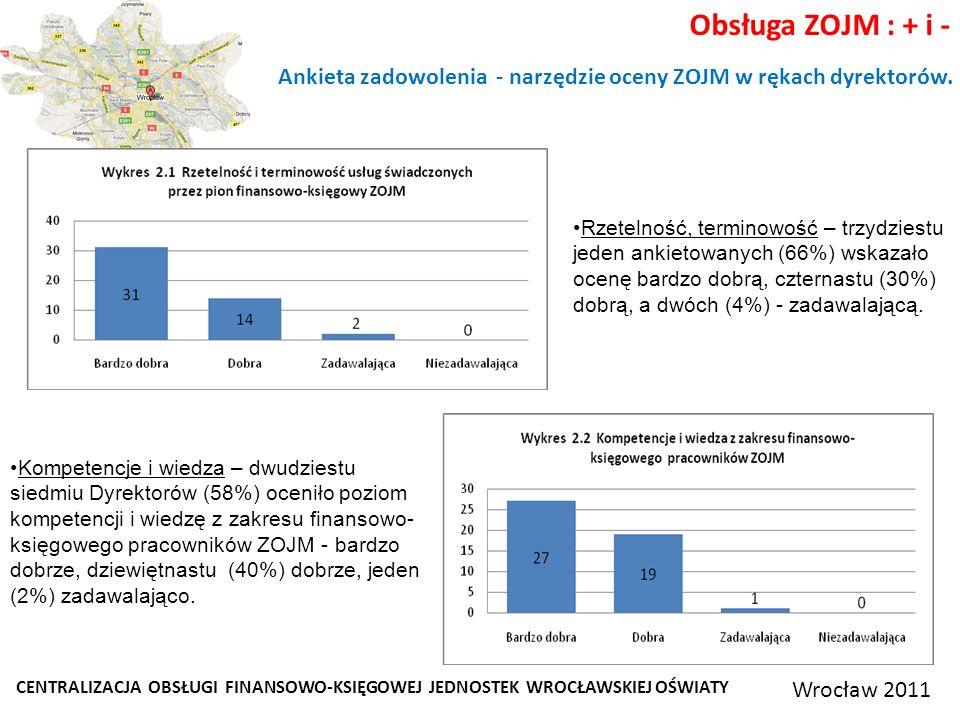 CENTRALIZACJA OBSŁUGI FINANSOWO-KSIĘGOWEJ JEDNOSTEK WROCŁAWSKIEJ OŚWIATY Wrocław 2011 Obsługa ZOJM : + i - Ankieta zadowolenia - narzędzie oceny ZOJM w rękach dyrektorów.