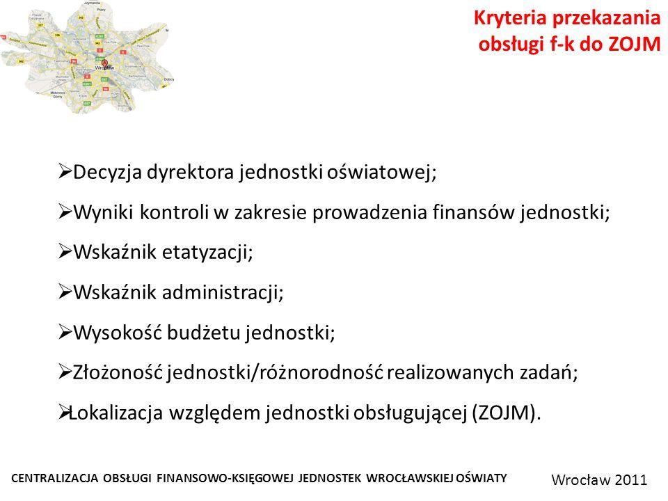 CENTRALIZACJA OBSŁUGI FINANSOWO-KSIĘGOWEJ JEDNOSTEK WROCŁAWSKIEJ OŚWIATY Wrocław 2011 Kryteria przekazania obsługi f-k do ZOJM Decyzja dyrektora jednostki oświatowej; Wyniki kontroli w zakresie prowadzenia finansów jednostki; Wskaźnik etatyzacji; Wskaźnik administracji; Wysokość budżetu jednostki; Złożoność jednostki/różnorodność realizowanych zadań; Lokalizacja względem jednostki obsługującej (ZOJM).