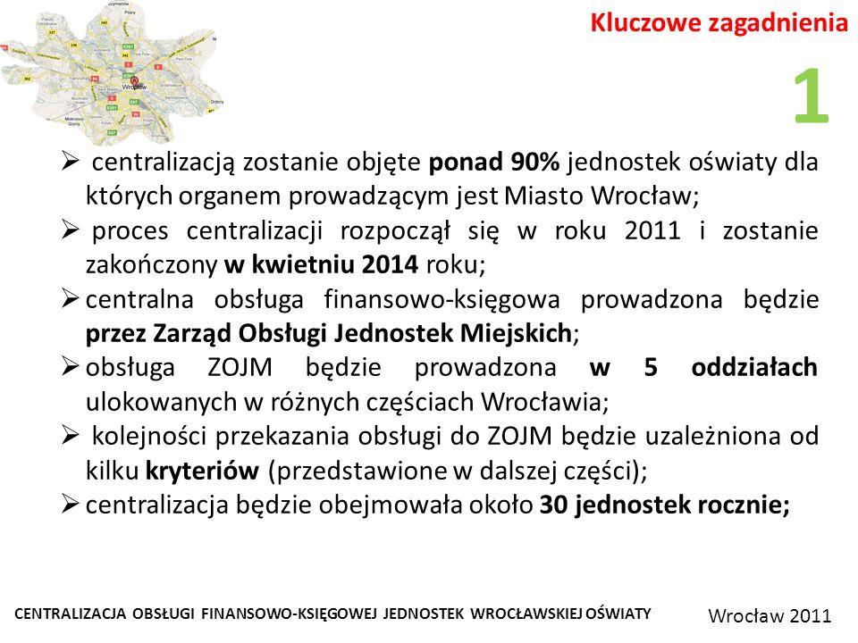 CENTRALIZACJA OBSŁUGI FINANSOWO-KSIĘGOWEJ JEDNOSTEK WROCŁAWSKIEJ OŚWIATY Wrocław 2011 Kluczowe zagadnienia centralizacją zostanie objęte ponad 90% jednostek oświaty dla których organem prowadzącym jest Miasto Wrocław; proces centralizacji rozpoczął się w roku 2011 i zostanie zakończony w kwietniu 2014 roku; centralna obsługa finansowo-księgowa prowadzona będzie przez Zarząd Obsługi Jednostek Miejskich; obsługa ZOJM będzie prowadzona w 5 oddziałach ulokowanych w różnych częściach Wrocławia; kolejności przekazania obsługi do ZOJM będzie uzależniona od kilku kryteriów (przedstawione w dalszej części); centralizacja będzie obejmowała około 30 jednostek rocznie; 1