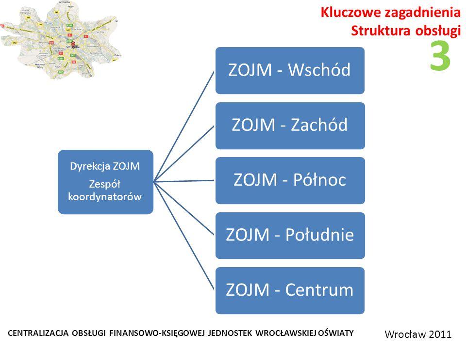 CENTRALIZACJA OBSŁUGI FINANSOWO-KSIĘGOWEJ JEDNOSTEK WROCŁAWSKIEJ OŚWIATY Wrocław 2011 Kluczowe zagadnienia Struktura obsługi 3 Dyrekcja ZOJM Zespół koordynatorów ZOJM - ZachódZOJM - PółnocZOJM - PołudnieZOJM - CentrumZOJM - Wschód