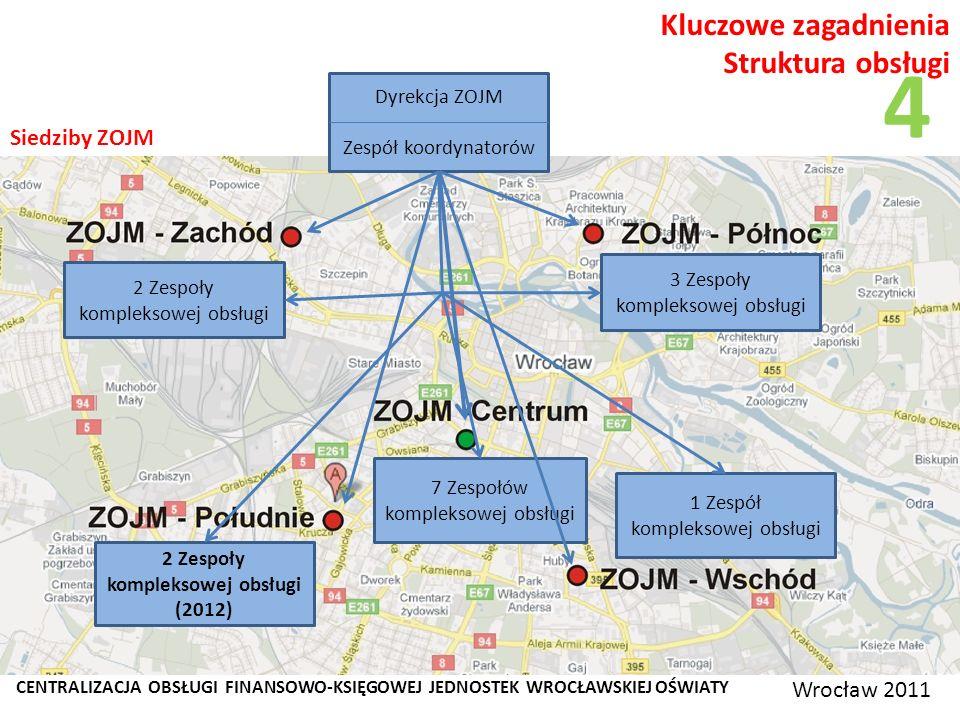 CENTRALIZACJA OBSŁUGI FINANSOWO-KSIĘGOWEJ JEDNOSTEK WROCŁAWSKIEJ OŚWIATY Wrocław 2011 Kluczowe zagadnienia Struktura obsługi 4 Siedziby ZOJM Dyrekcja ZOJM Zespół koordynatorów 2 Zespoły kompleksowej obsługi 3 Zespoły kompleksowej obsługi 2 Zespoły kompleksowej obsługi (2012) 1 Zespół kompleksowej obsługi 7 Zespołów kompleksowej obsługi