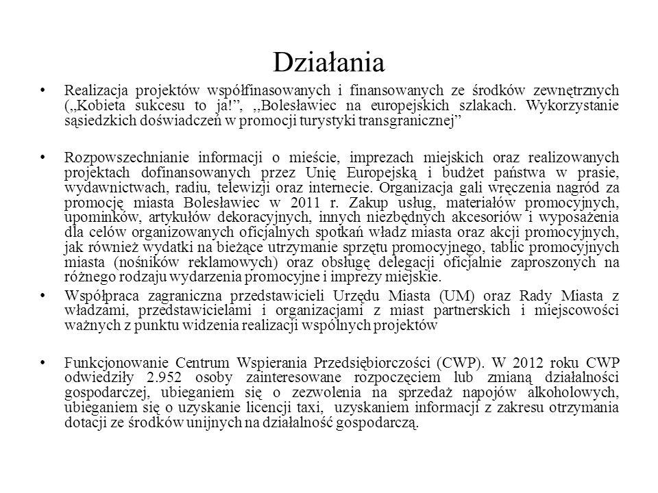 Działania Realizacja projektów współfinasowanych i finansowanych ze środków zewnętrznych (Kobieta sukcesu to ja!,,,Bolesławiec na europejskich szlakac