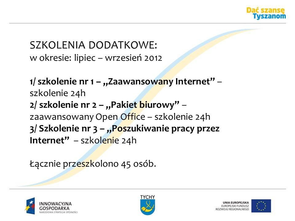 SZKOLENIA DODATKOWE: w okresie: lipiec – wrzesień 2012 1/ szkolenie nr 1 – Zaawansowany Internet – szkolenie 24h 2/ szkolenie nr 2 – Pakiet biurowy –