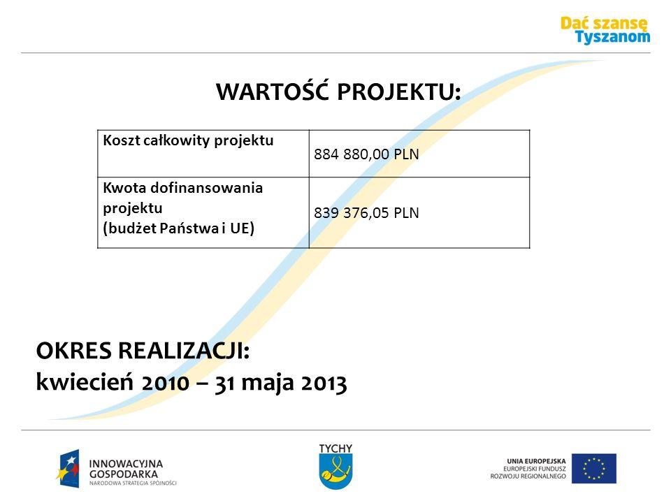 WARTOŚĆ PROJEKTU: Koszt całkowity projektu 884 880,00 PLN Kwota dofinansowania projektu (budżet Państwa i UE) 839 376,05 PLN OKRES REALIZACJI: kwiecie