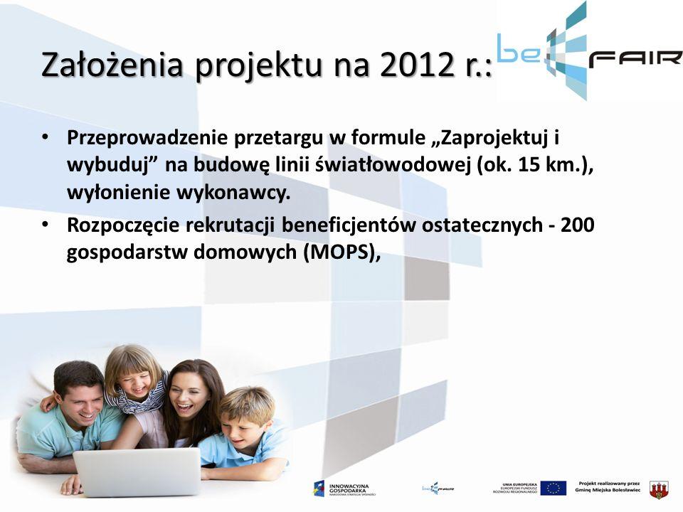 Założenia projektu na 2012 r.: Przeprowadzenie przetargu w formule Zaprojektuj i wybuduj na budowę linii światłowodowej (ok.