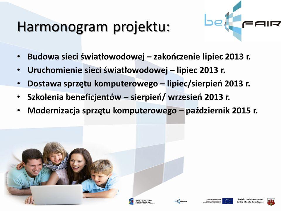 Harmonogram projektu: Budowa sieci światłowodowej – zakończenie lipiec 2013 r.