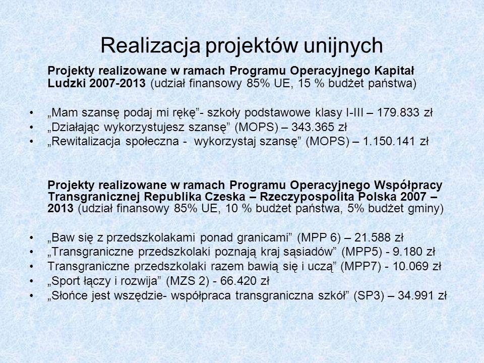 Realizacja projektów unijnych Projekty realizowane w ramach Programu Operacyjnego Kapitał Ludzki 2007-2013 (udział finansowy 85% UE, 15 % budżet państwa) Mam szansę podaj mi rękę- szkoły podstawowe klasy I-III – 179.833 zł Działając wykorzystujesz szansę (MOPS) – 343.365 zł Rewitalizacja społeczna - wykorzystaj szansę (MOPS) – 1.150.141 zł Projekty realizowane w ramach Programu Operacyjnego Współpracy Transgranicznej Republika Czeska – Rzeczypospolita Polska 2007 – 2013 (udział finansowy 85% UE, 10 % budżet państwa, 5% budżet gminy) Baw się z przedszkolakami ponad granicami (MPP 6) – 21.588 zł Transgraniczne przedszkolaki poznają kraj sąsiadów (MPP5) - 9.180 zł Transgraniczne przedszkolaki razem bawią się i uczą (MPP7) - 10.069 zł Sport łączy i rozwija (MZS 2) - 66.420 zł Słońce jest wszędzie- współpraca transgraniczna szkół (SP3) – 34.991 zł