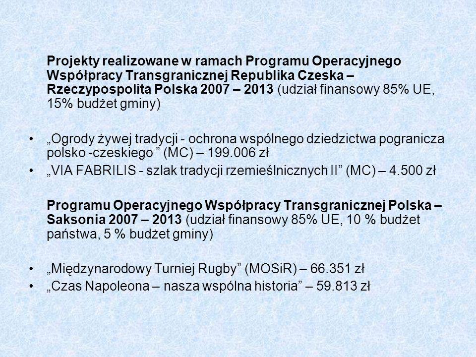 Projekty realizowane w ramach Programu Operacyjnego Współpracy Transgranicznej Republika Czeska – Rzeczypospolita Polska 2007 – 2013 (udział finansowy 85% UE, 15% budżet gminy) Ogrody żywej tradycji - ochrona wspólnego dziedzictwa pogranicza polsko -czeskiego (MC) – 199.006 zł VIA FABRILIS - szlak tradycji rzemieślnicznych II (MC) – 4.500 zł Programu Operacyjnego Współpracy Transgranicznej Polska – Saksonia 2007 – 2013 (udział finansowy 85% UE, 10 % budżet państwa, 5 % budżet gminy) Międzynarodowy Turniej Rugby (MOSiR) – 66.351 zł Czas Napoleona – nasza wspólna historia – 59.813 zł