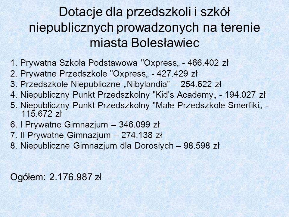 Dotacje dla przedszkoli i szkół niepublicznych prowadzonych na terenie miasta Bolesławiec 1.