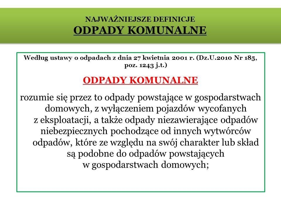 NAJWAŻNIEJSZE DEFINICJE ODPADY KOMUNALNE Według ustawy o odpadach z dnia 27 kwietnia 2001 r.