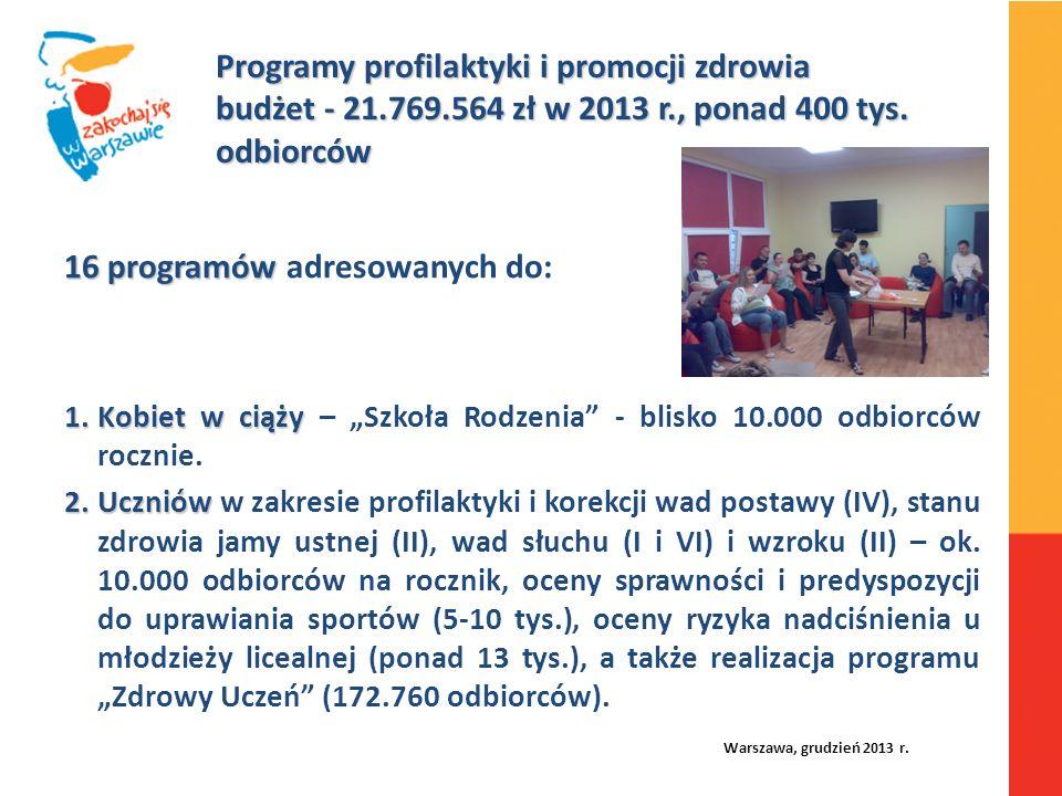 Warszawa, grudzień 2013 r.3. Osób starszych 3.