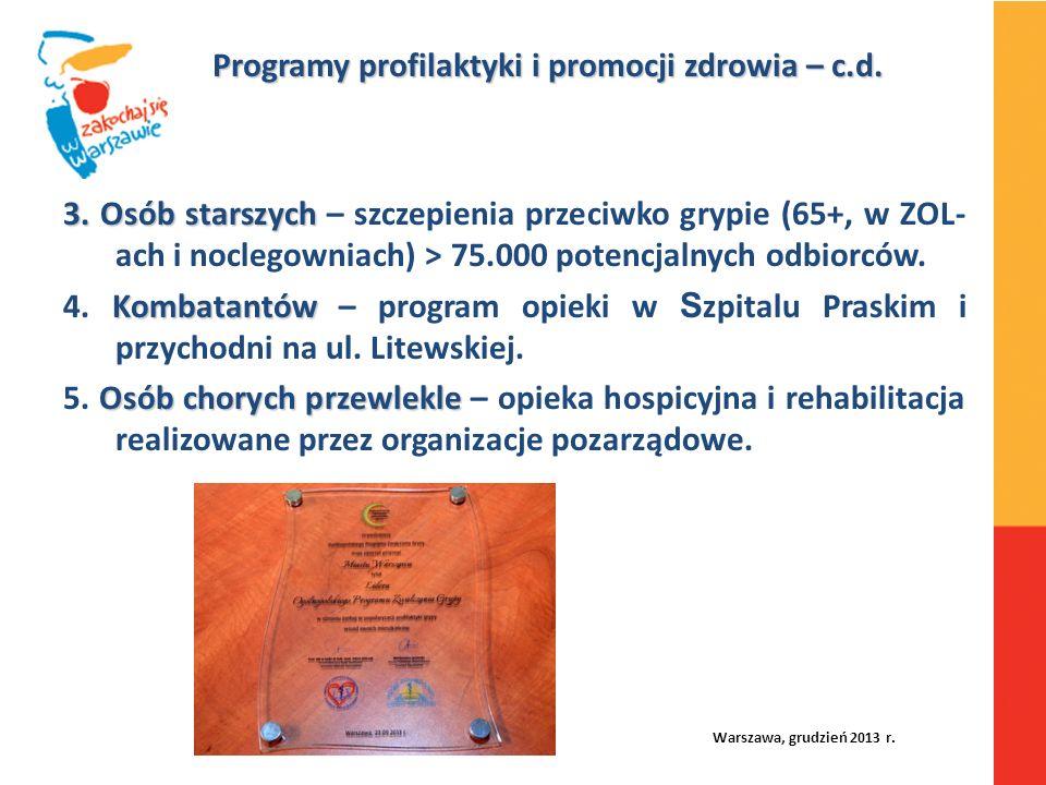 Warszawa, grudzień 2013 r. 3. Osób starszych 3.
