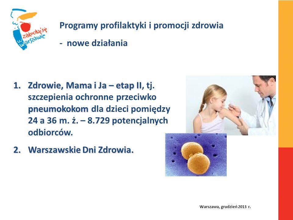 Warszawa, grudzień 2013 r.1.Powołanie Warszawskiej Rady Ochrony Zdrowia Psychicznego.
