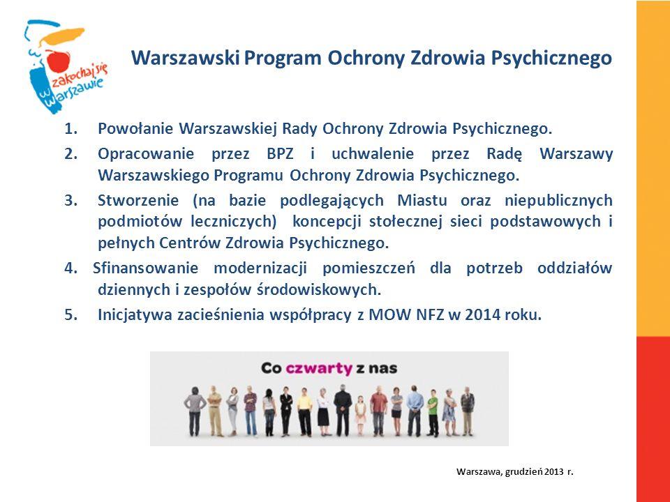 Warszawa, grudzień 2013 r. 1.Powołanie Warszawskiej Rady Ochrony Zdrowia Psychicznego.