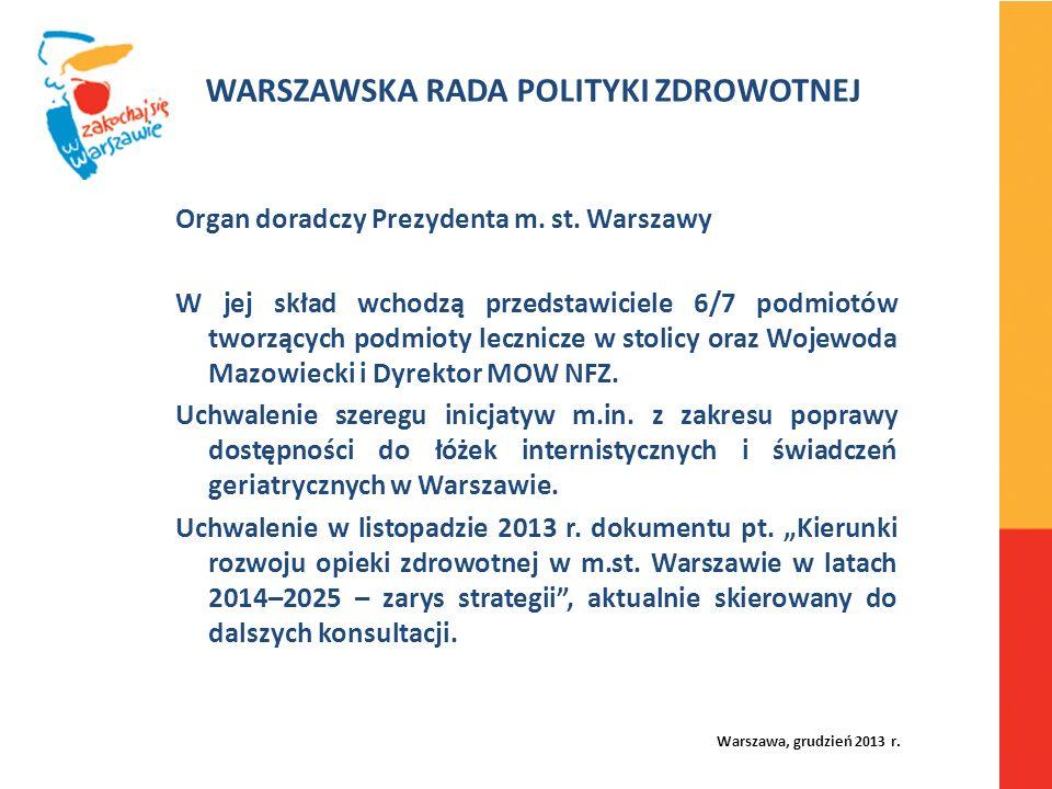 Warszawa, grudzień 2013 r. Organ doradczy Prezydenta m.
