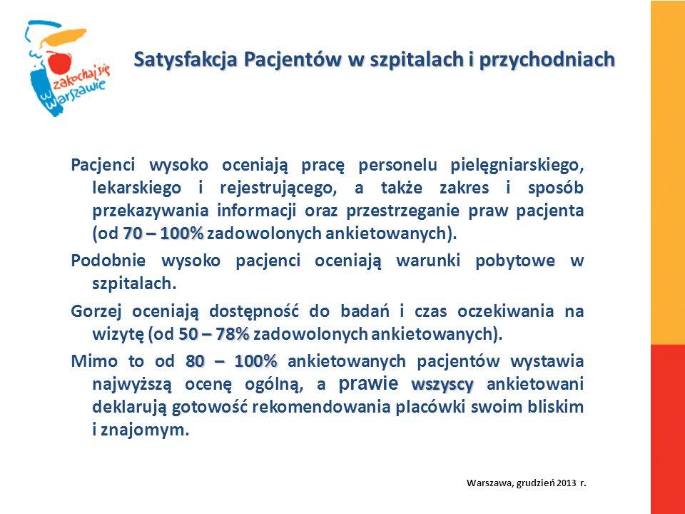 Warszawa, grudzień 2013 r.Certyfikaty ISO z zakresu zarządzania jakością lub środowiskiem – 16/25.