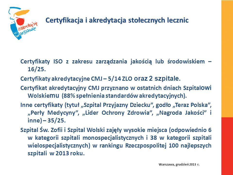 Warszawa, grudzień 2013 r. Certyfikaty ISO z zakresu zarządzania jakością lub środowiskiem – 16/25.