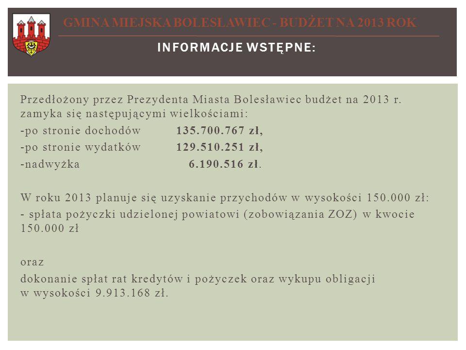 Uwzględniając powyższe, zadłużenie na koniec roku 2013 wyniesie 55.693.572 zł, co stanowi 41,04 % planowanych dochodów, przy 60% ustawowym limicie maksymalnego poziomu zadłużenia gminy.