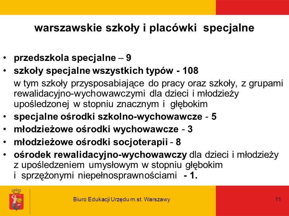Biuro Edukacji Urzędu m.st. Warszawy11 warszawskie szkoły i placówki specjalne przedszkola specjalne – 9 szkoły specjalne wszystkich typów - 108 w tym