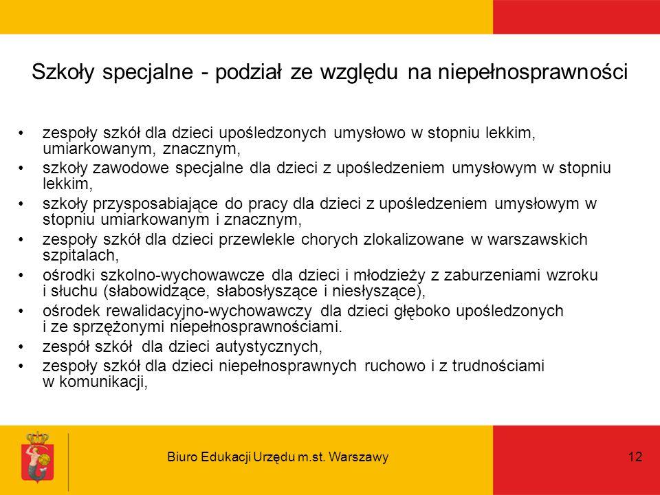 Biuro Edukacji Urzędu m.st. Warszawy12 Szkoły specjalne - podział ze względu na niepełnosprawności zespoły szkół dla dzieci upośledzonych umysłowo w s