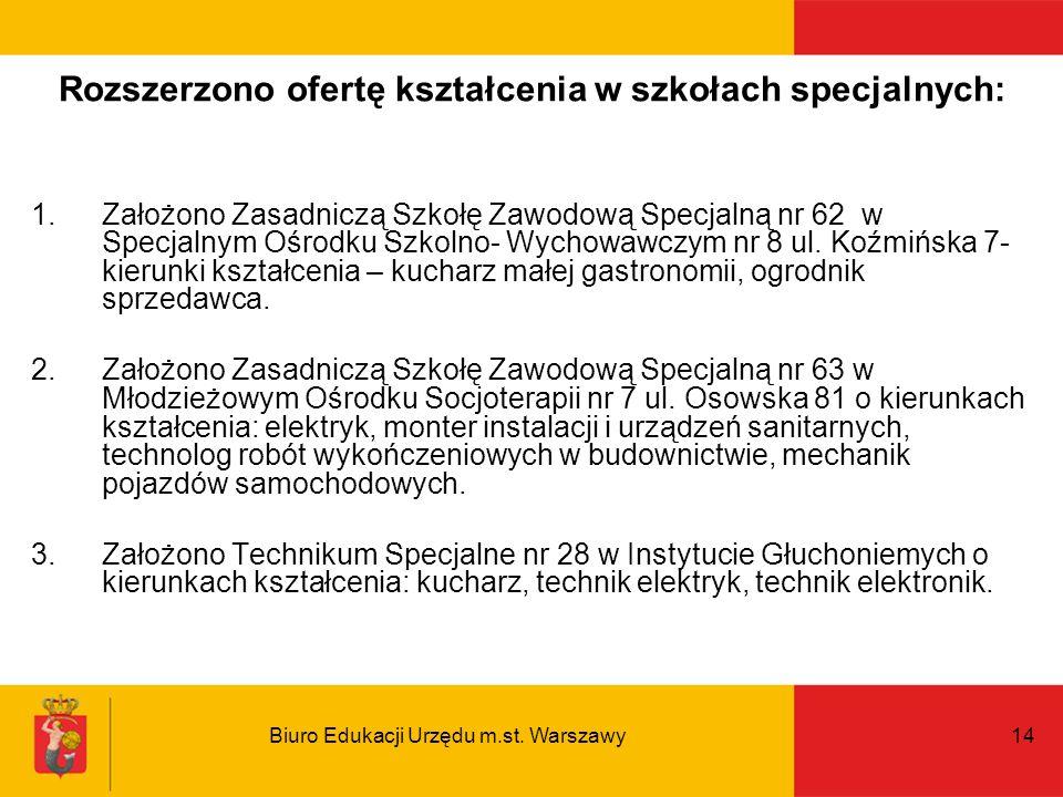 Biuro Edukacji Urzędu m.st. Warszawy14 1.Założono Zasadniczą Szkołę Zawodową Specjalną nr 62 w Specjalnym Ośrodku Szkolno- Wychowawczym nr 8 ul. Koźmi