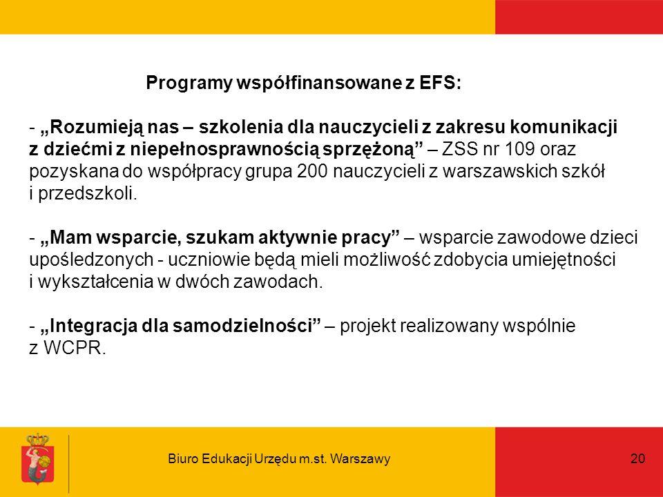 Biuro Edukacji Urzędu m.st. Warszawy20 Programy współfinansowane z EFS: - Rozumieją nas – szkolenia dla nauczycieli z zakresu komunikacji z dziećmi z