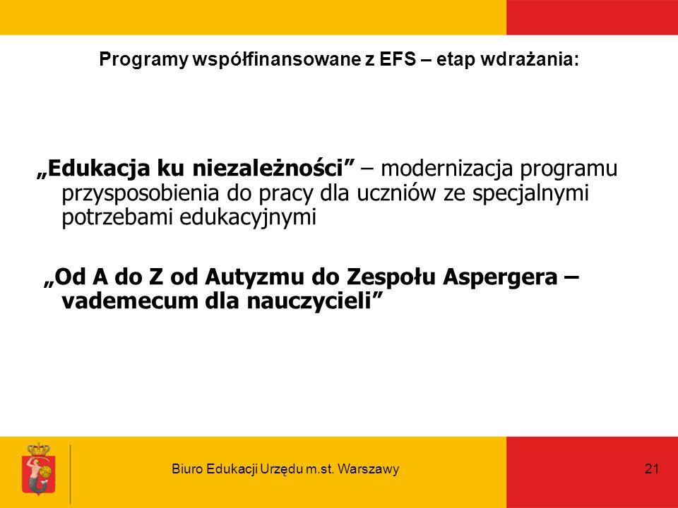 Biuro Edukacji Urzędu m.st. Warszawy21 Programy współfinansowane z EFS – etap wdrażania: Edukacja ku niezależności – modernizacja programu przysposobi