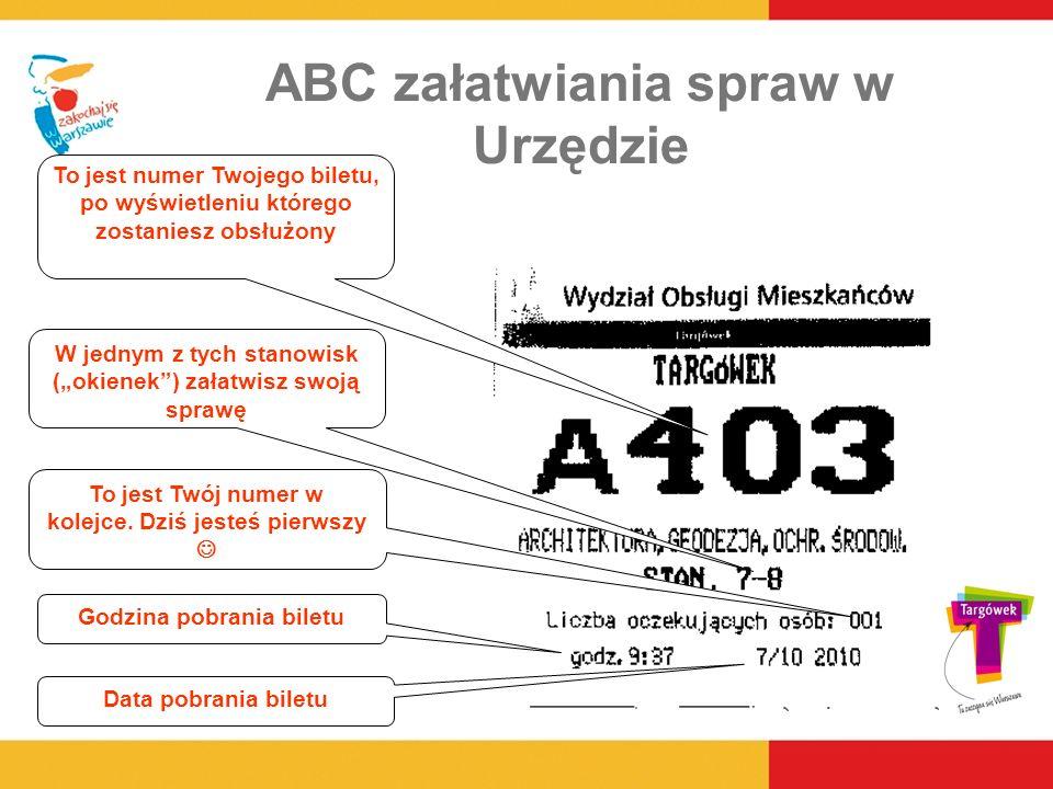 ABC załatwiania spraw w Urzędzie To jest numer Twojego biletu, po wyświetleniu którego zostaniesz obsłużony W jednym z tych stanowisk (okienek) załatw