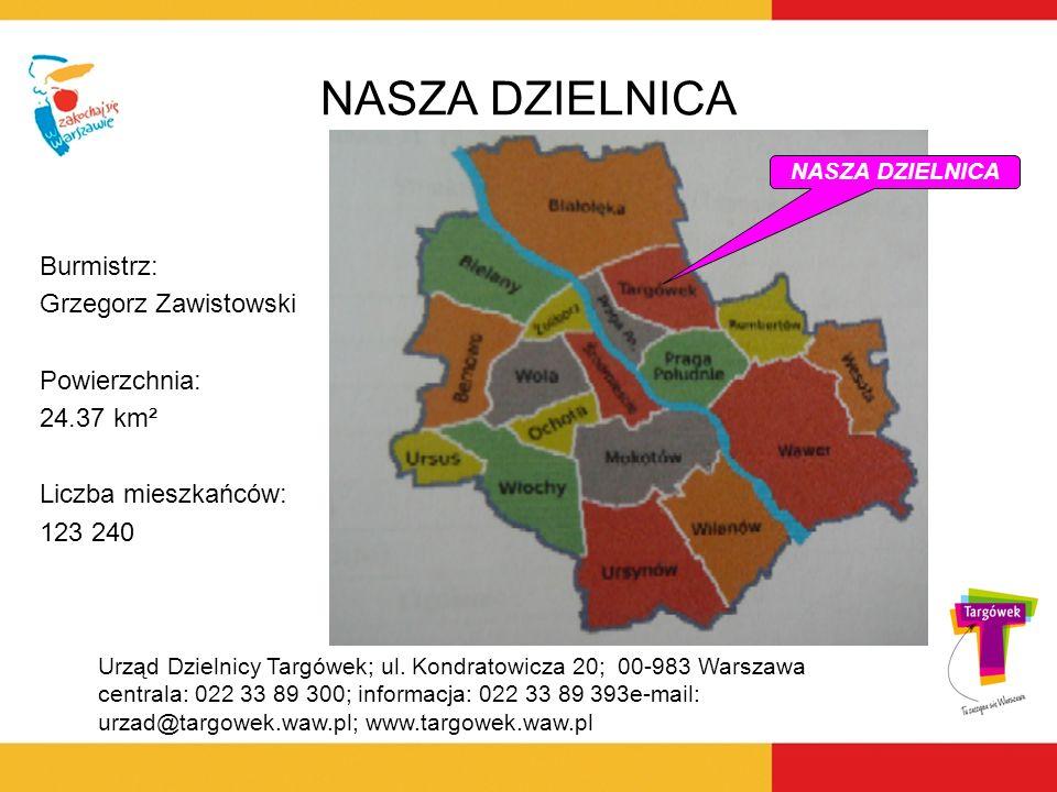 NASZA DZIELNICA Burmistrz: Grzegorz Zawistowski Powierzchnia: 24.37 km² Liczba mieszkańców: 123 240 Urząd Dzielnicy Targówek; ul. Kondratowicza 20; 00