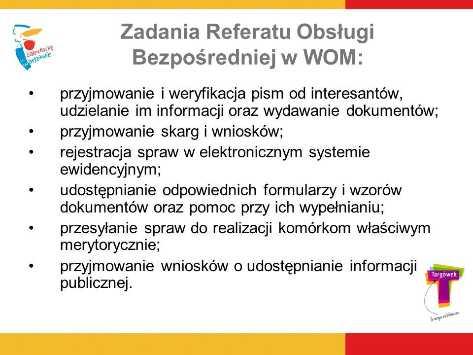 Zadania Referatu Obsługi Bezpośredniej w WOM: przyjmowanie i weryfikacja pism od interesantów, udzielanie im informacji oraz wydawanie dokumentów; prz