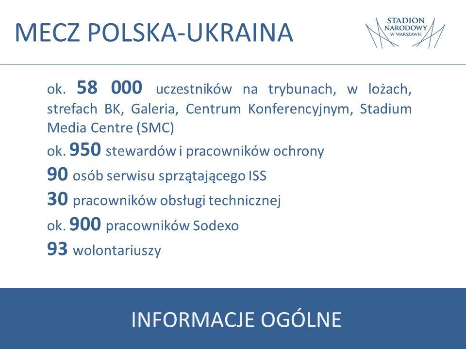 MECZ POLSKA-UKRAINA INFORMACJE OGÓLNE ok. 58 000 uczestników na trybunach, w lożach, strefach BK, Galeria, Centrum Konferencyjnym, Stadium Media Centr