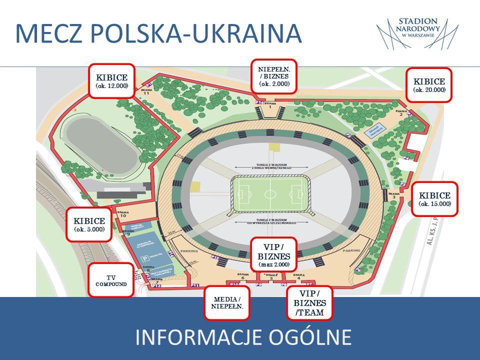 MECZ POLSKA-UKRAINA INFORMACJE OGÓLNE KIBICE (ok. 12.000) KIBICE (ok. 5.000) NIEPEŁN. / BIZNES (ok. 2.000) KIBICE (ok. 20.000) KIBICE (ok. 15.000) TV