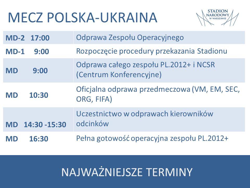 MECZ POLSKA-UKRAINA NAJWAŻNIEJSZE TERMINY MD-2 17:00 Odprawa Zespołu Operacyjnego MD-1 9:00 Rozpoczęcie procedury przekazania Stadionu MD 9:00 Odprawa