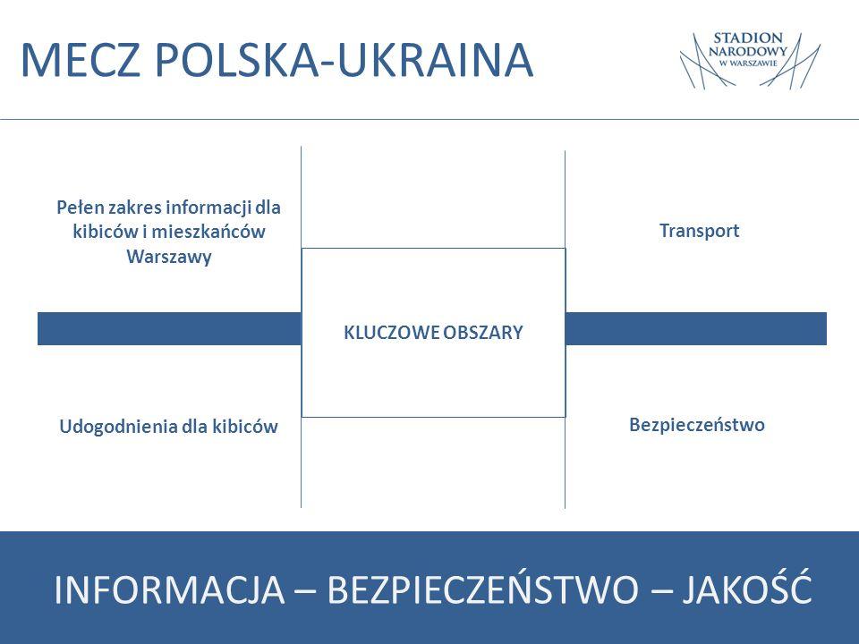 MECZ POLSKA-UKRAINA Udogodnienia dla kibiców Pełen zakres informacji dla kibiców i mieszkańców Warszawy Bezpieczeństwo KLUCZOWE OBSZARY INFORMACJA – B