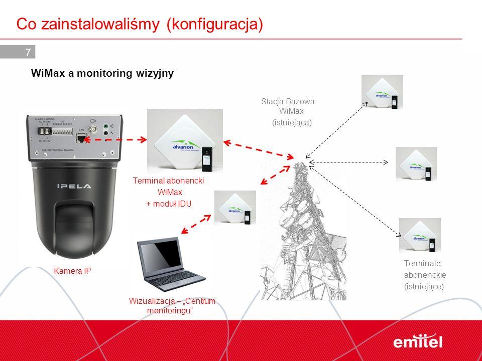 WiMax a monitoring wizyjny 7 Co zainstalowaliśmy (konfiguracja) Kamera IP Wizualizacja – Centrum monitoringu Terminal abonencki WiMax + moduł IDU Stac