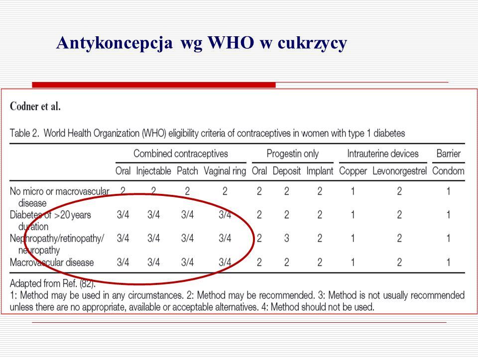 IUD u kobiety chorującej na cukrzycę Nie wykazano różnic w częstości występowania powikłań wynikających z zastosowania IUD pomiędzy grupą kontrolną a pacjentkami z cukrzycą (1.Skouby, Fertil Steril, 1984, 42; 4: 568 2.