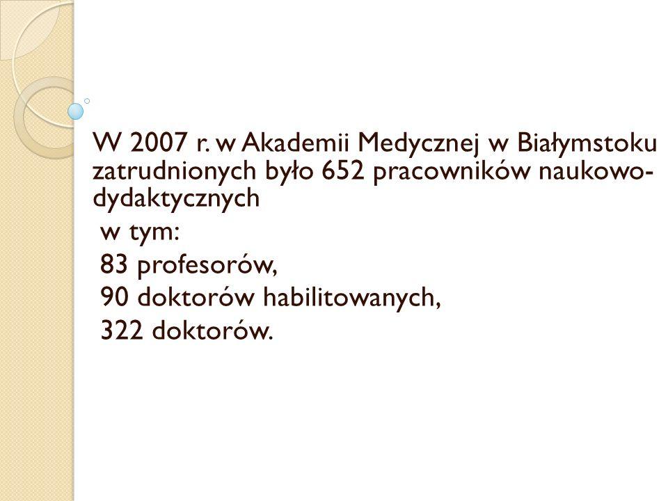 W 2007 r. w Akademii Medycznej w Białymstoku zatrudnionych było 652 pracowników naukowo- dydaktycznych w tym: 83 profesorów, 90 doktorów habilitowanyc