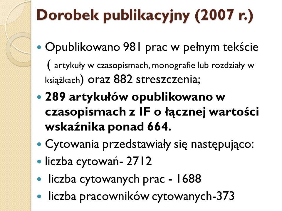 Dorobek publikacyjny (2007 r.) Opublikowano 981 prac w pełnym tekście ( artykuły w czasopismach, monografie lub rozdziały w książkach ) oraz 882 stres