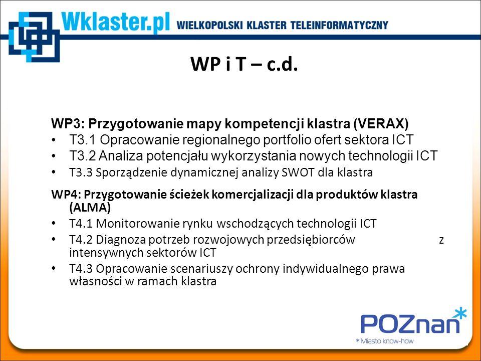 WP i T – c.d. WP3: Przygotowanie mapy kompetencji klastra (VERAX) T3.1 Opracowanie regionalnego portfolio ofert sektora ICT T3.2 Analiza potencjału wy