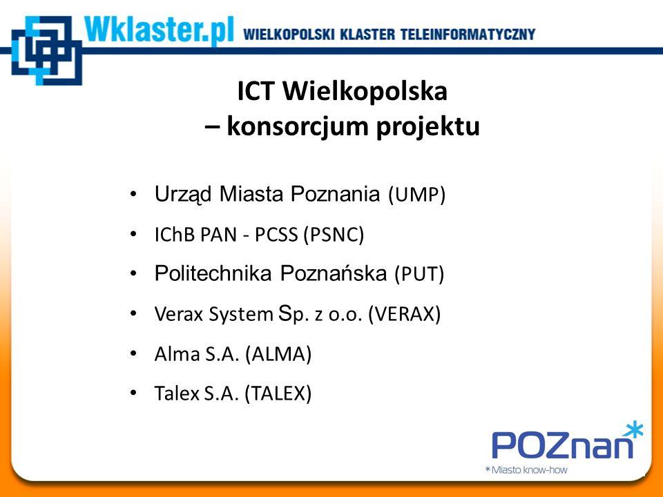 ICT Wielkopolska – konsorcjum projektu Urząd Miasta Poznania (UMP) IChB PAN - PCSS (PSNC) Politechnika Poznańska (PUT) Verax System S p. z o.o. (VERAX
