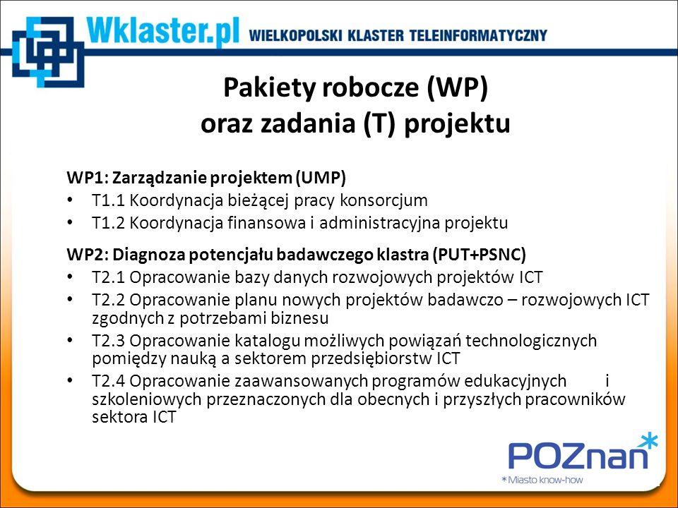 Pakiety robocze (WP) oraz zadania (T) projektu WP1: Zarządzanie projektem (UMP) T1.1 Koordynacja bieżącej pracy konsorcjum T1.2 Koordynacja finansowa