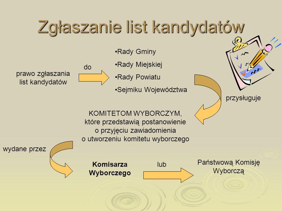 Zgłaszanie list kandydatów Rady Gminy Rady Miejskiej Rady Powiatu Sejmiku Województwa Komisarza Wyborczego KOMITETOM WYBORCZYM, które przedstawią post