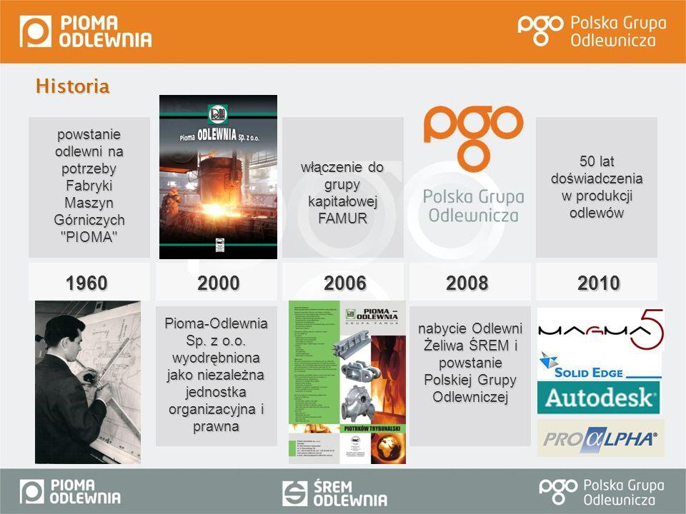 Historia 19602000200620082010 powstanie odlewni na potrzeby Fabryki Maszyn Górniczych