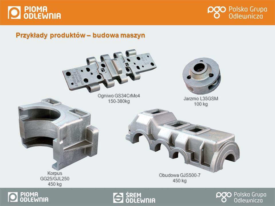 Przykłady produktów – budowa maszyn Obudowa GJS500-7 450 kg Korpus GG25/GJL250 450 kg Ogniwo GS34CrMo4 150-380kg Jarzmo L35GSM 100 kg