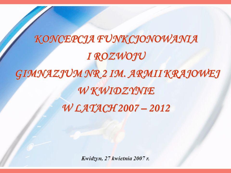 KONCEPCJA FUNKCJONOWANIA I ROZWOJU GIMNAZJUM NR 2 IM. ARMII KRAJOWEJ W KWIDZYNIE W LATACH 2007 – 2012 Kwidzyn, 27 kwietnia 2007 r.