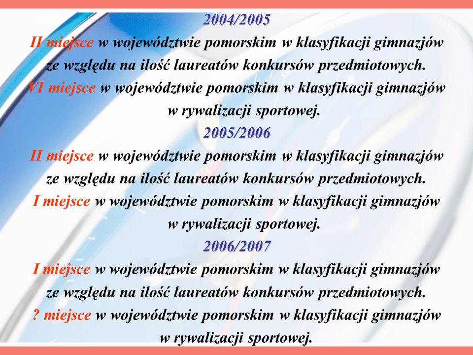 2004/2005 II miejsce w województwie pomorskim w klasyfikacji gimnazjów ze względu na ilość laureatów konkursów przedmiotowych. VI miejsce w województw