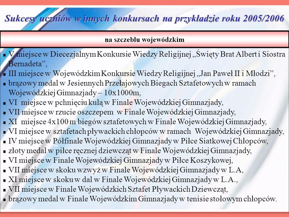 Sukcesy uczniów w innych konkursach na przykładzie roku 2005/2006 na szczeblu wojewódzkim V miejsce w Diecezjalnym Konkursie Wiedzy Religijnej Święty