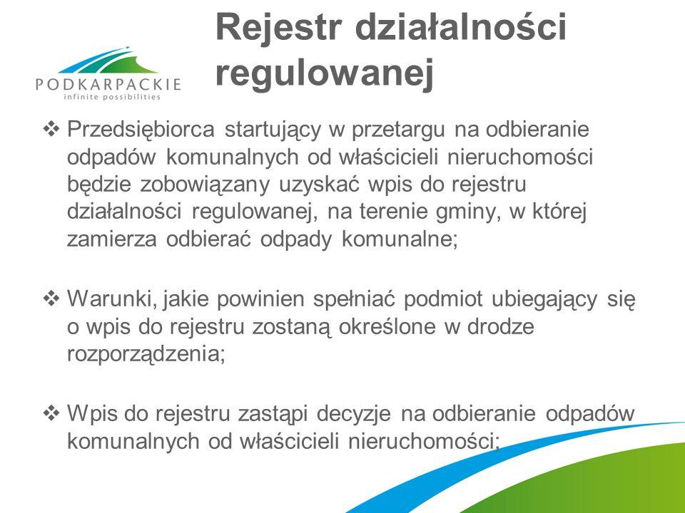 Rejestr działalności regulowanej Przedsiębiorca startujący w przetargu na odbieranie odpadów komunalnych od właścicieli nieruchomości będzie zobowiąza
